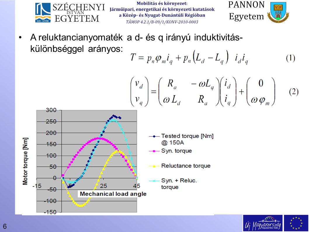A reluktancianyomaték a d- és q irányú induktivitás-különbséggel arányos: