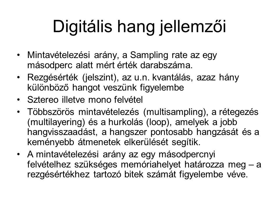 Digitális hang jellemzői