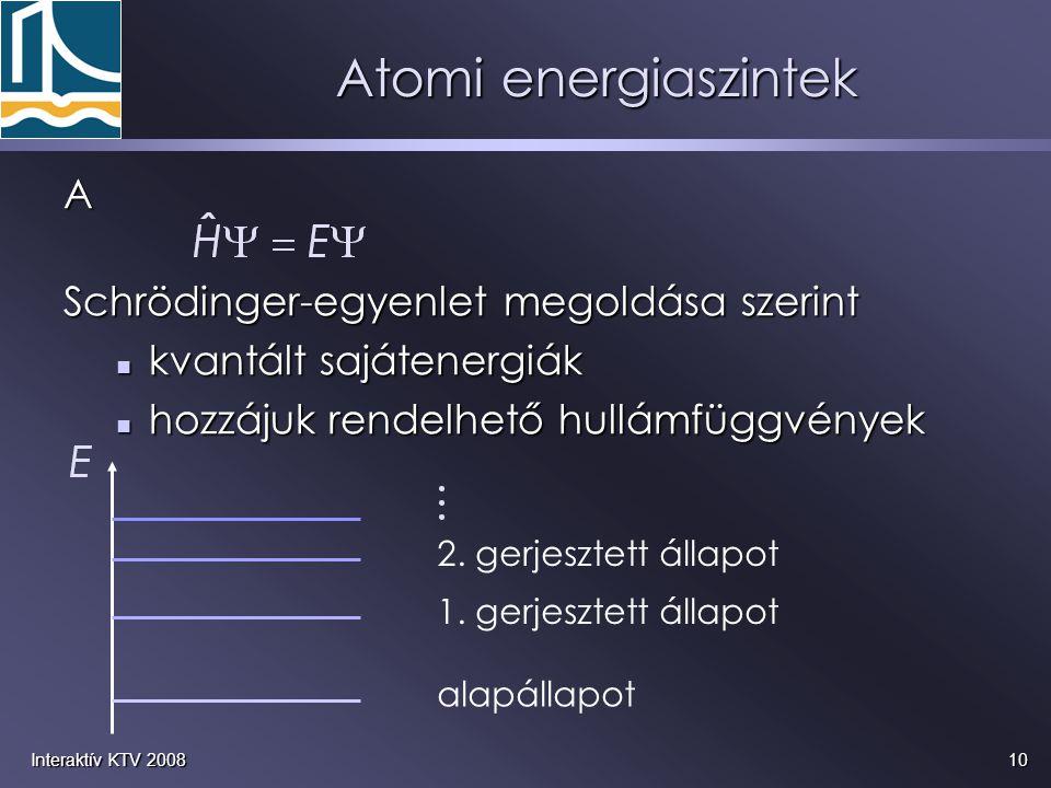 Atomi energiaszintek A Schrödinger-egyenlet megoldása szerint