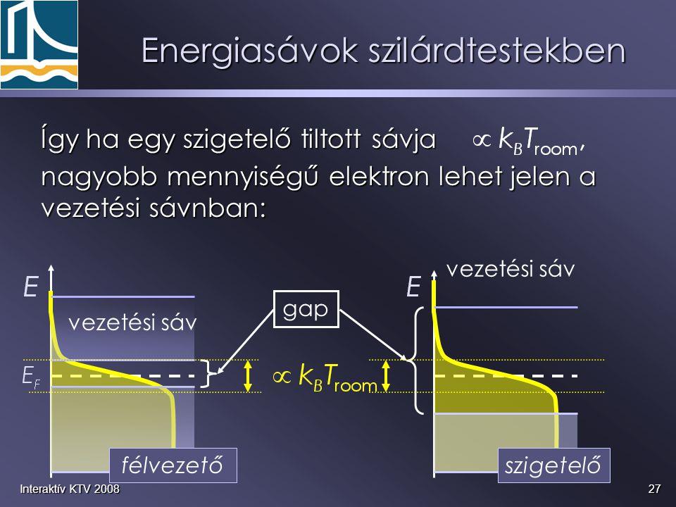 Energiasávok szilárdtestekben