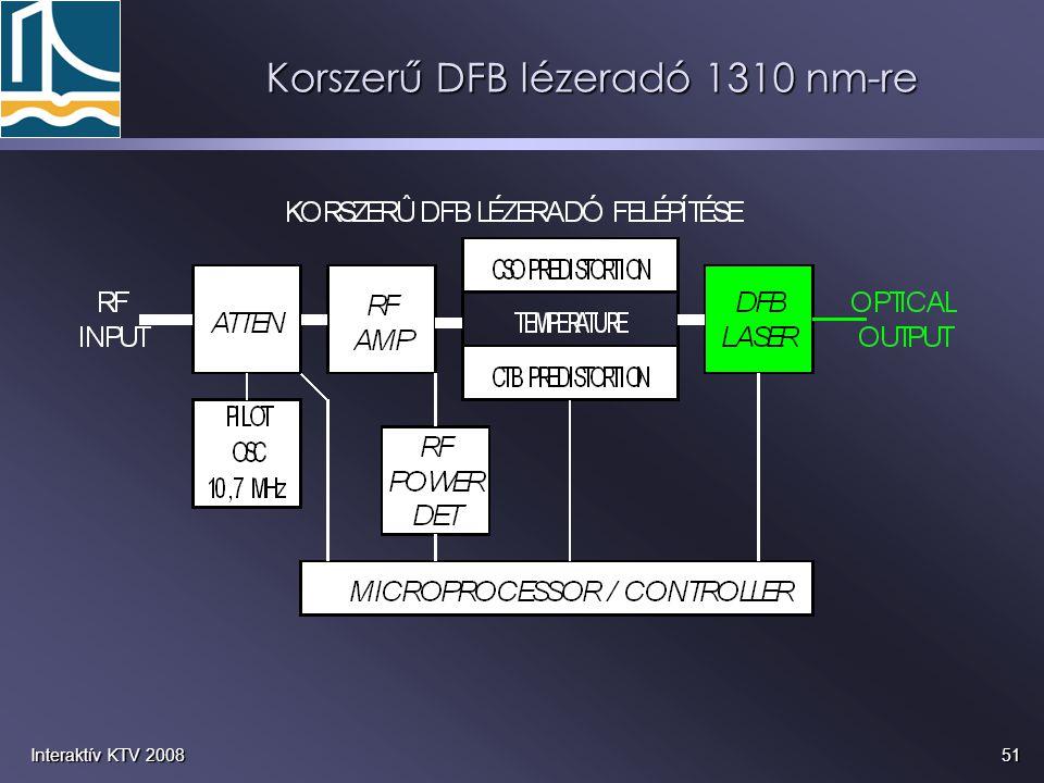Korszerű DFB lézeradó 1310 nm-re