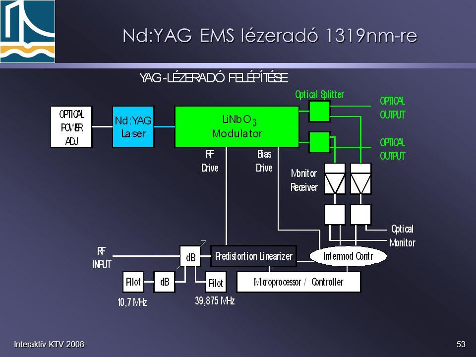 Nd:YAG EMS lézeradó 1319nm-re
