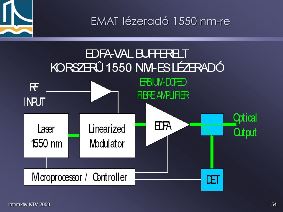 EMAT lézeradó 1550 nm-re Interaktív KTV 2008