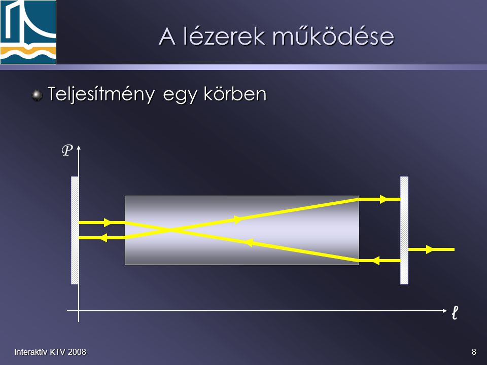 A lézerek működése Teljesítmény egy körben P ℓ Interaktív KTV 2008