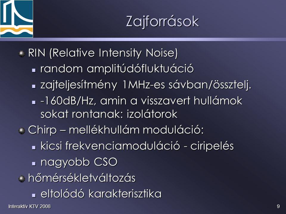 Zajforrások RIN (Relative Intensity Noise) random amplitúdófluktuáció