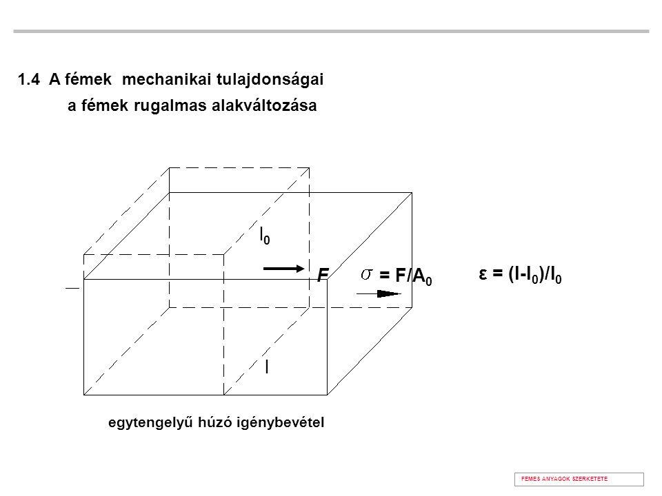 1.4 A fémek mechanikai tulajdonságai a fémek rugalmas alakváltozása