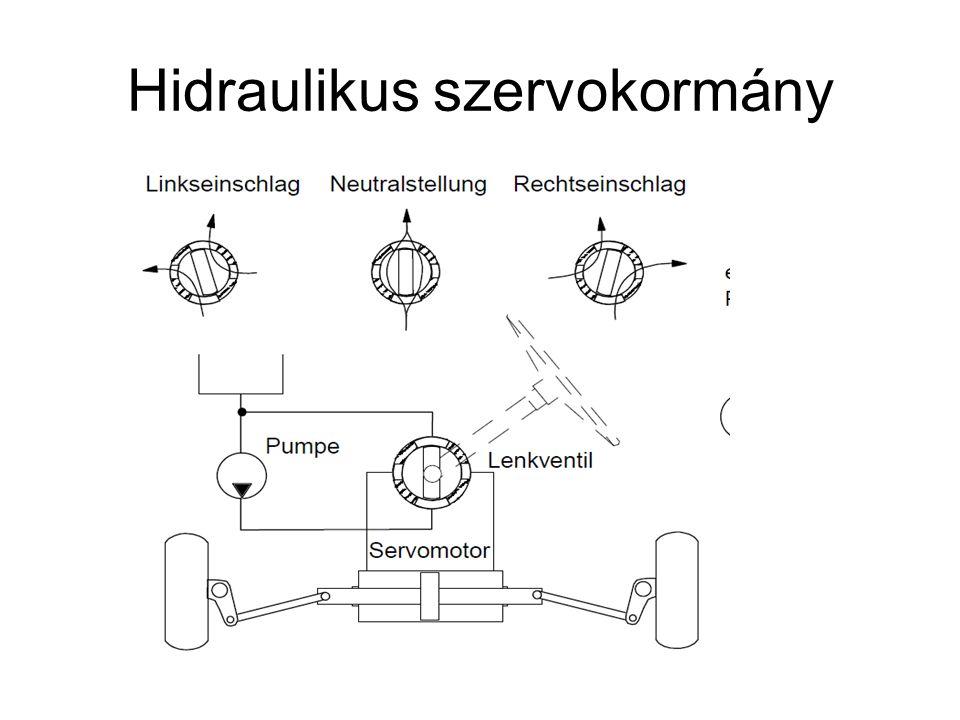 Hidraulikus szervokormány