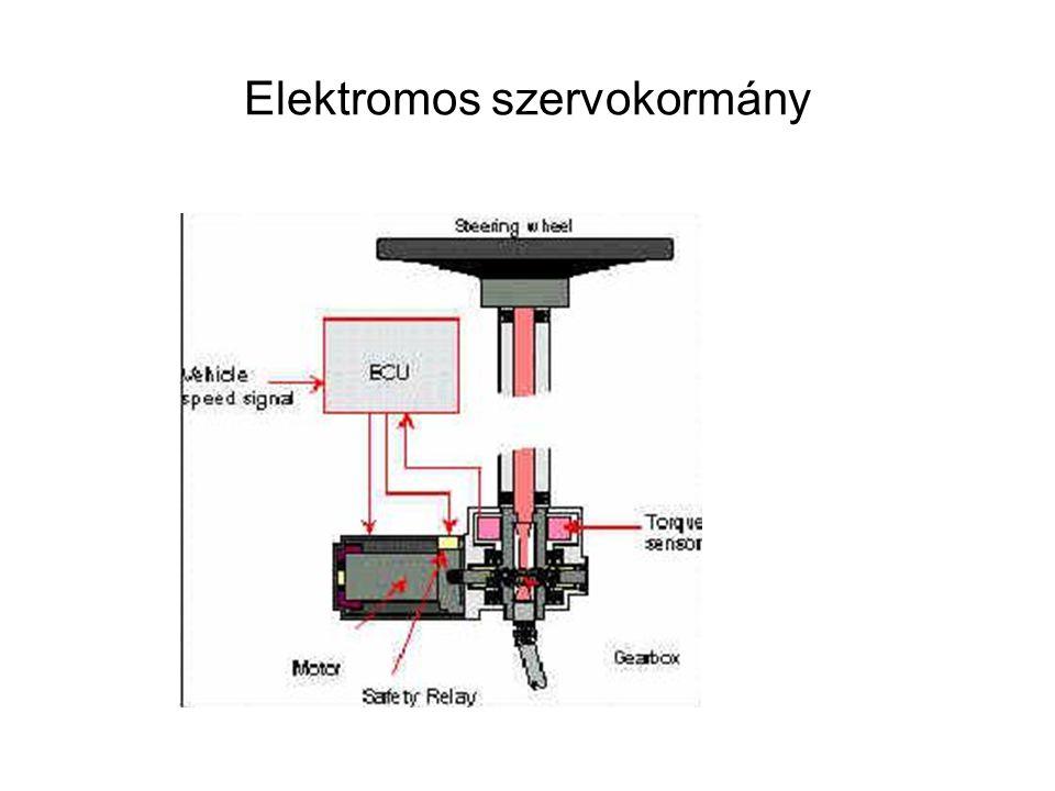 Elektromos szervokormány