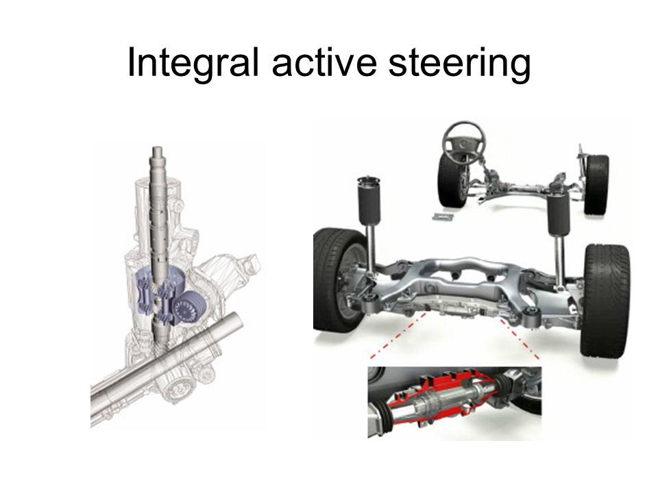 Integral active steering