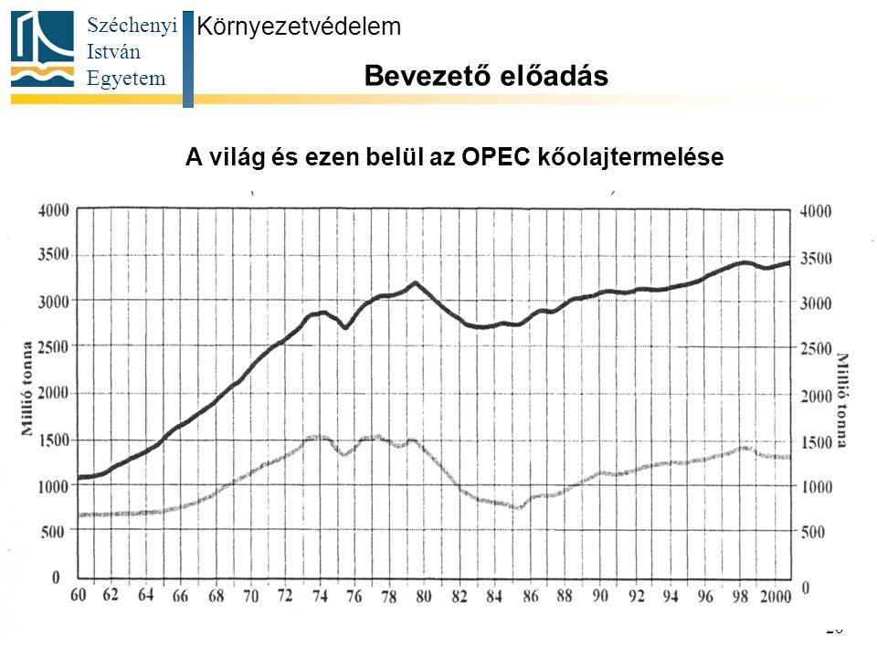 A világ és ezen belül az OPEC kőolajtermelése