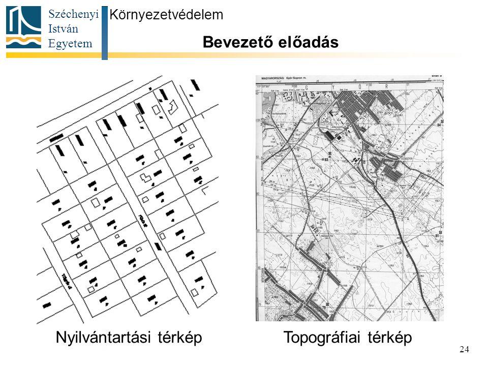 Nyilvántartási térkép