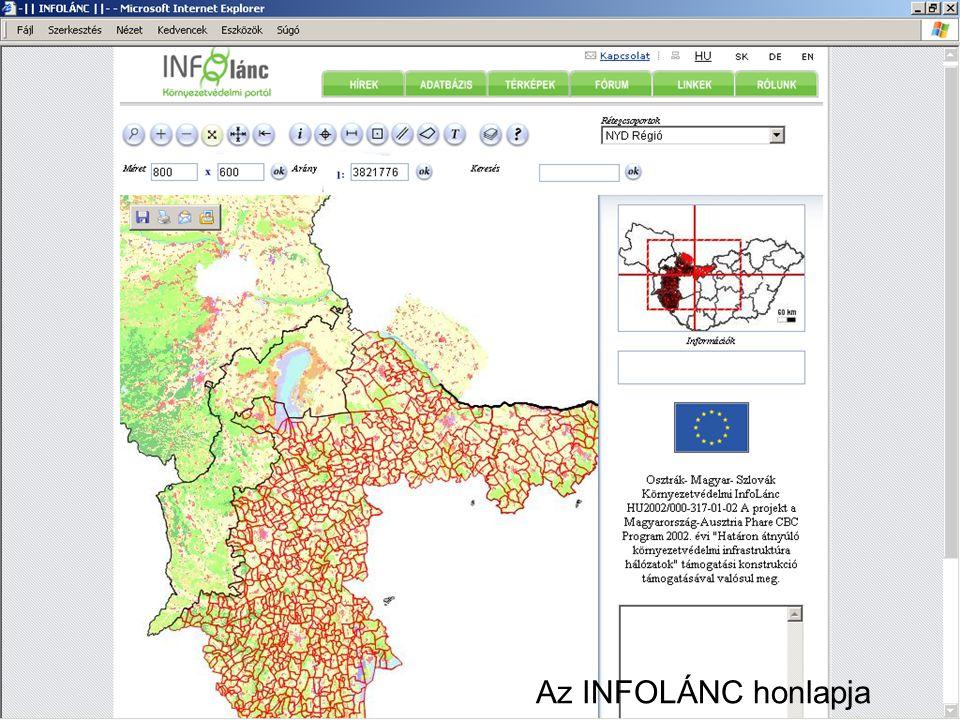 Környezetvédelem Bevezető előadás Az INFOLÁNC honlapja