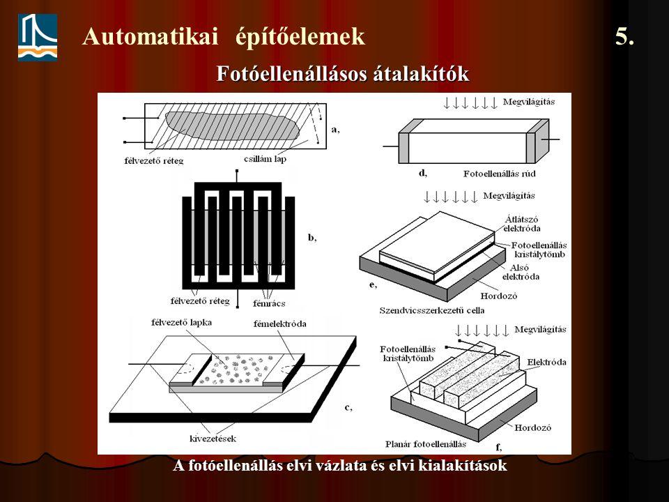 Automatikai építőelemek 5.