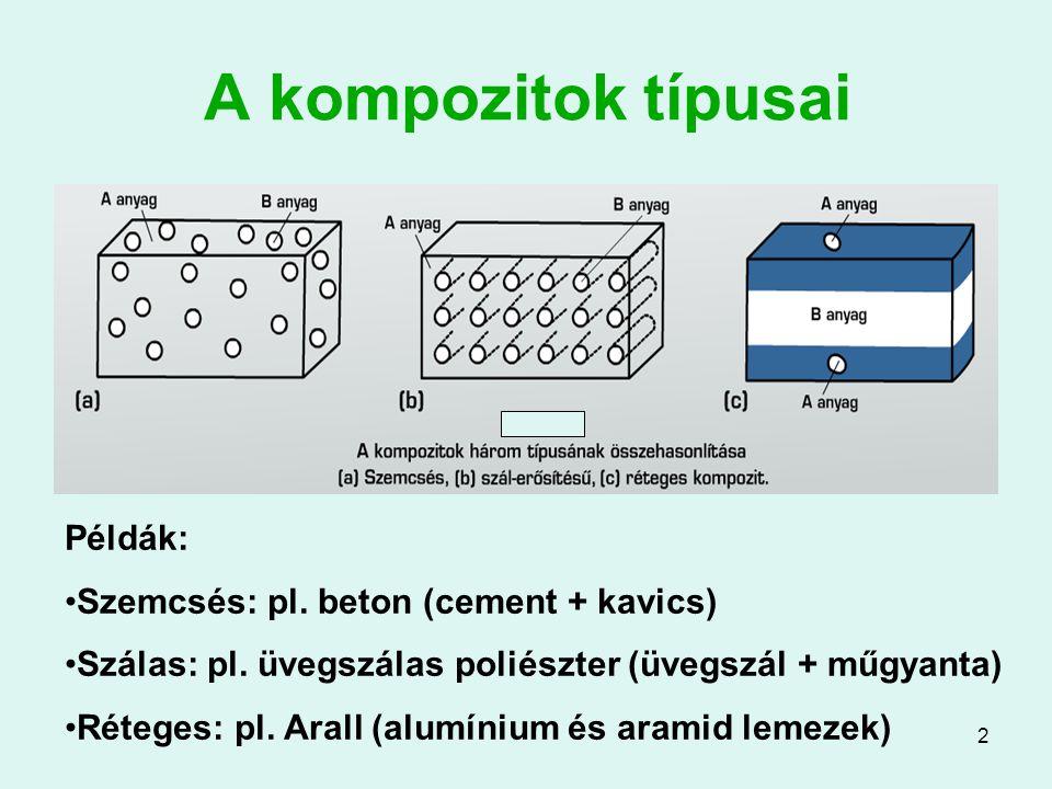 A kompozitok típusai Példák: Szemcsés: pl. beton (cement + kavics)