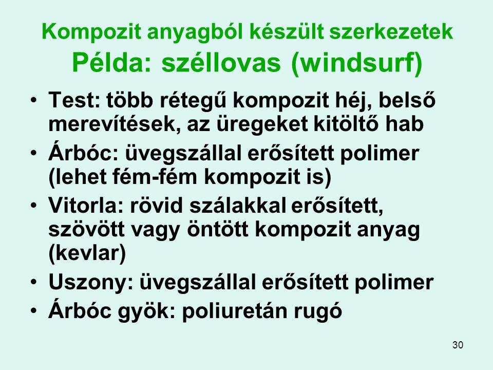 Kompozit anyagból készült szerkezetek Példa: széllovas (windsurf)