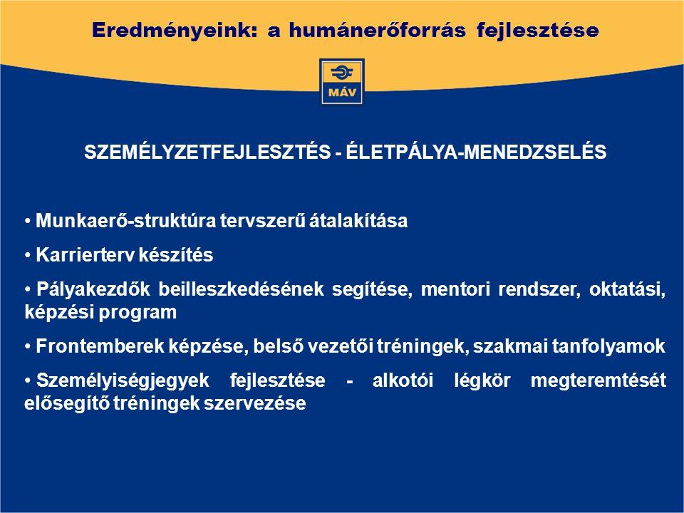 SZEMÉLYZETFEJLESZTÉS - ÉLETPÁLYA-MENEDZSELÉS