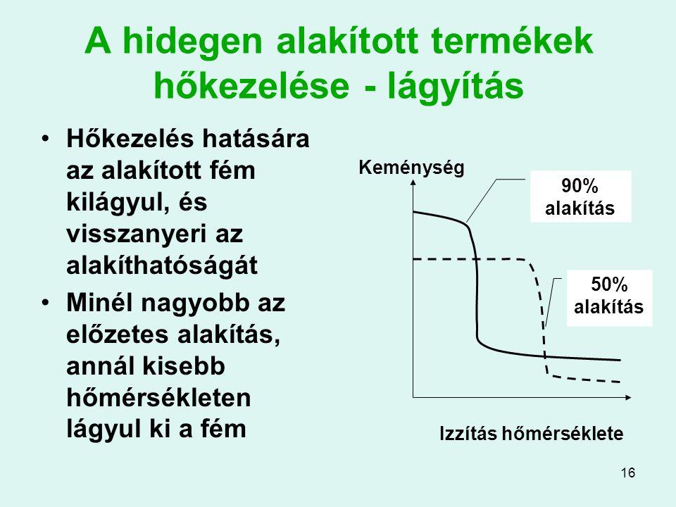 A hidegen alakított termékek hőkezelése - lágyítás