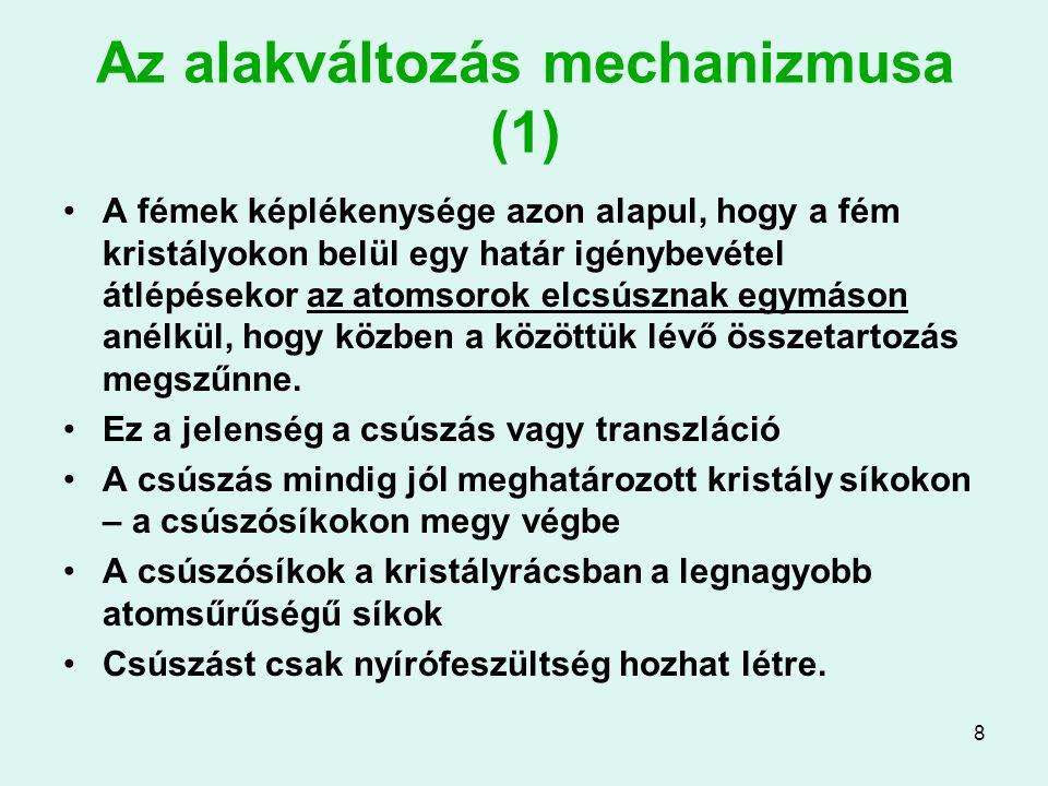 Az alakváltozás mechanizmusa (1)