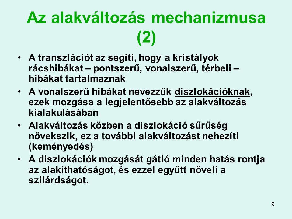 Az alakváltozás mechanizmusa (2)