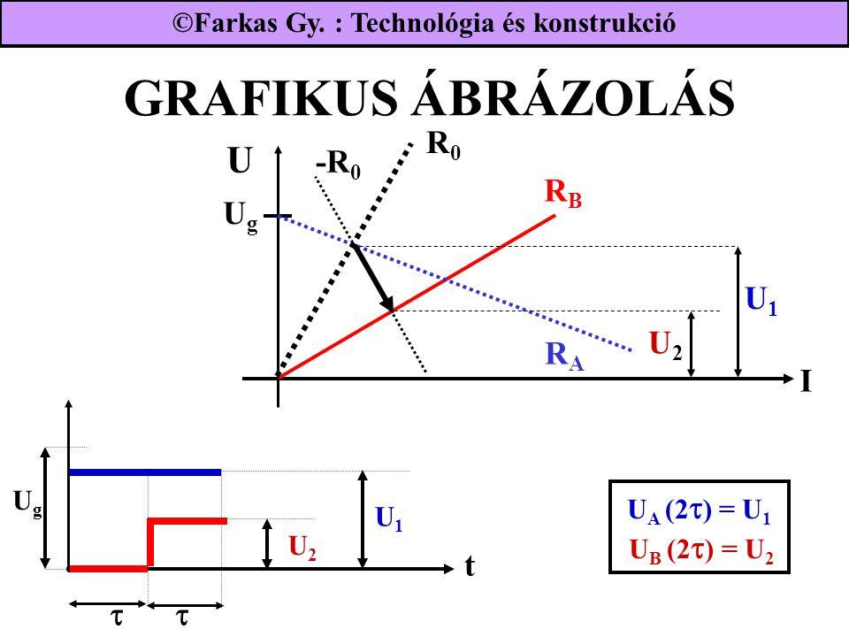 ©Farkas Gy. : Technológia és konstrukció