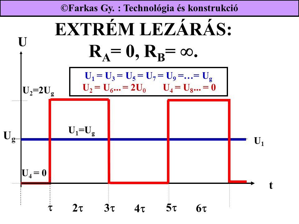 EXTRÉM LEZÁRÁS: RA= 0, RB= .