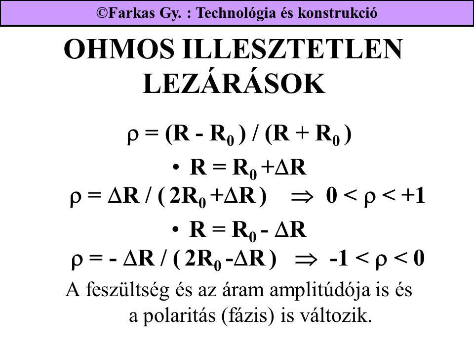 OHMOS ILLESZTETLEN LEZÁRÁSOK