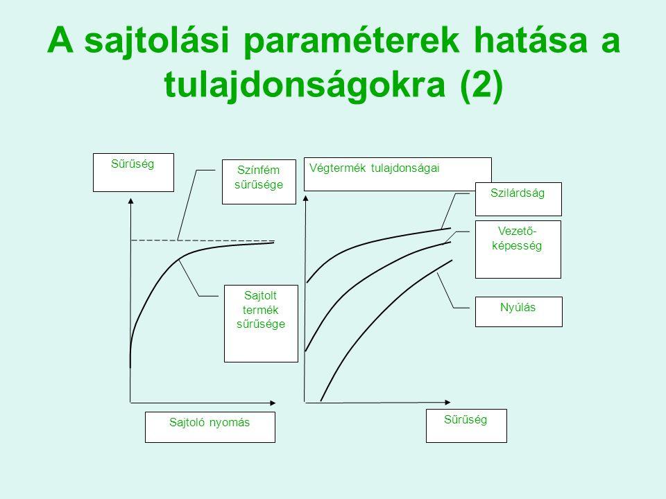 A sajtolási paraméterek hatása a tulajdonságokra (2)