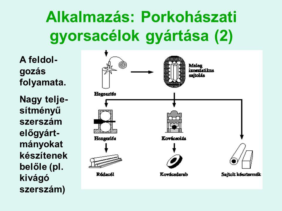 Alkalmazás: Porkohászati gyorsacélok gyártása (2)