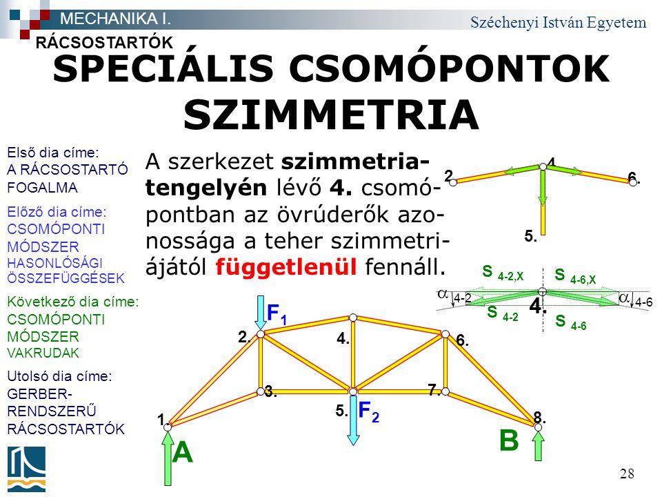 SPECIÁLIS CSOMÓPONTOK SZIMMETRIA