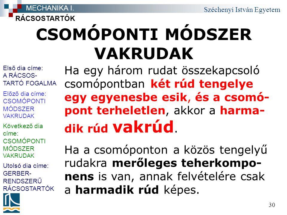 CSOMÓPONTI MÓDSZER VAKRUDAK