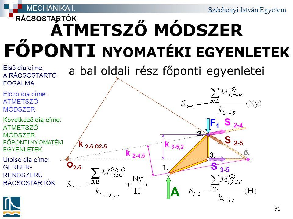 ÁTMETSZŐ MÓDSZER FŐPONTI NYOMATÉKI EGYENLETEK