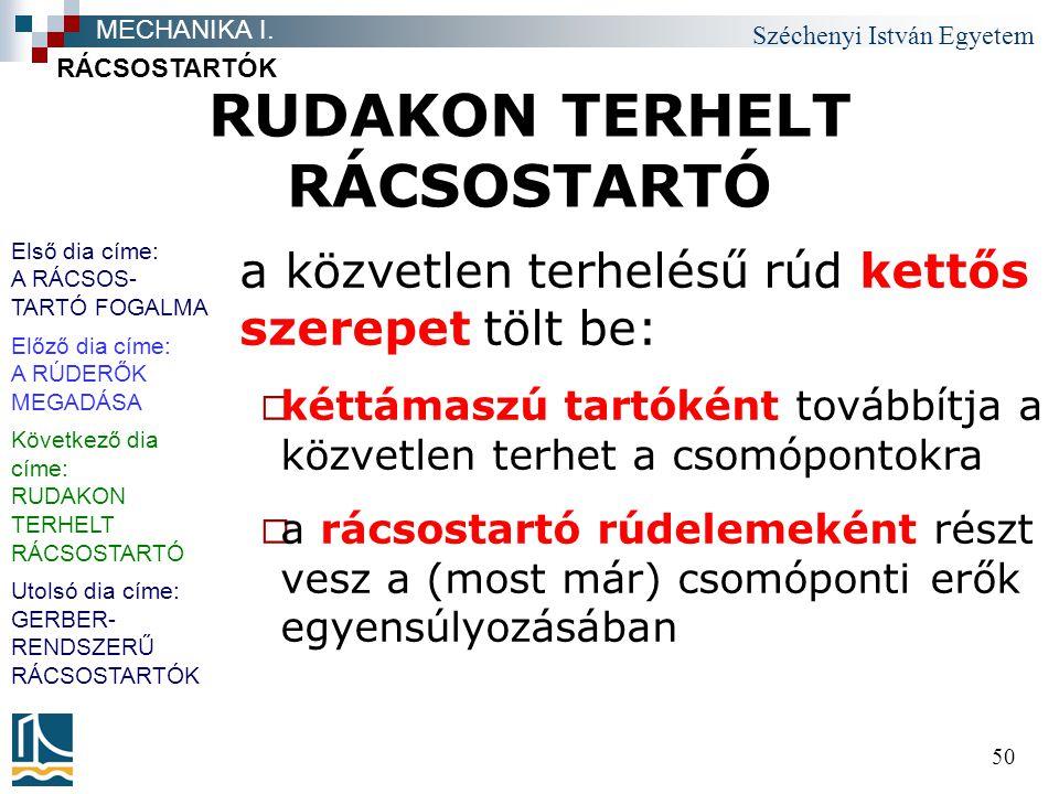 RUDAKON TERHELT RÁCSOSTARTÓ