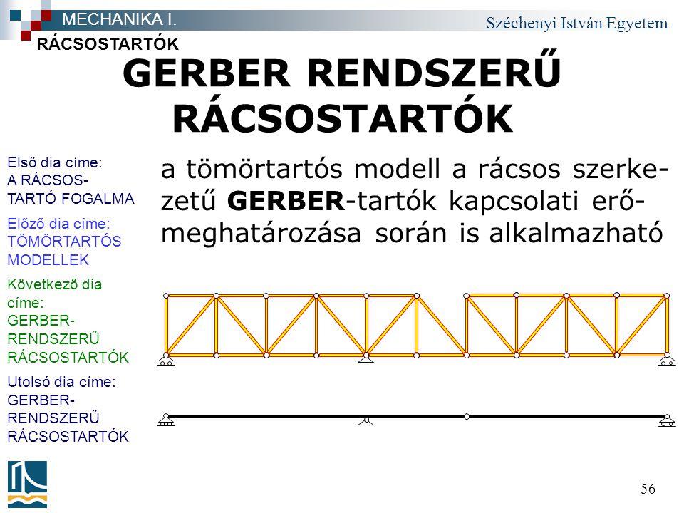 GERBER RENDSZERŰ RÁCSOSTARTÓK