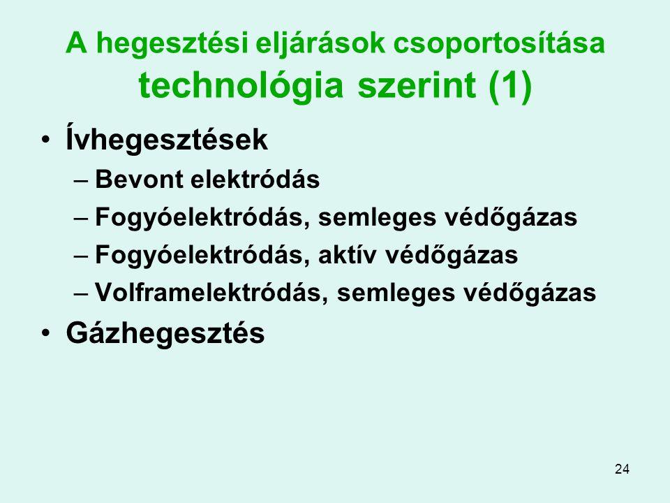 A hegesztési eljárások csoportosítása technológia szerint (1)