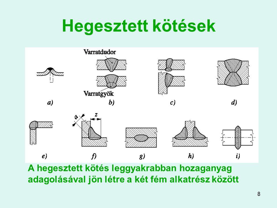 Hegesztett kötések A hegesztett kötés leggyakrabban hozaganyag adagolásával jön létre a két fém alkatrész között.