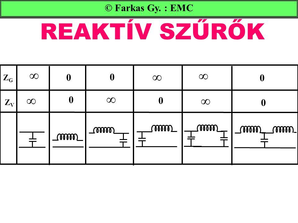 © Farkas Gy. : EMC REAKTÍV SZŰRŐK    ZG    ZV