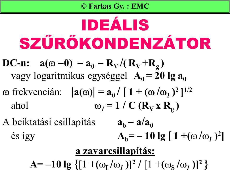 IDEÁLIS SZŰRŐKONDENZÁTOR