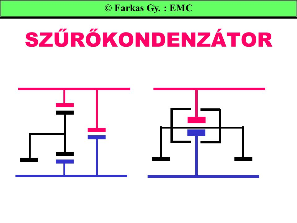 © Farkas Gy. : EMC SZŰRŐKONDENZÁTOR