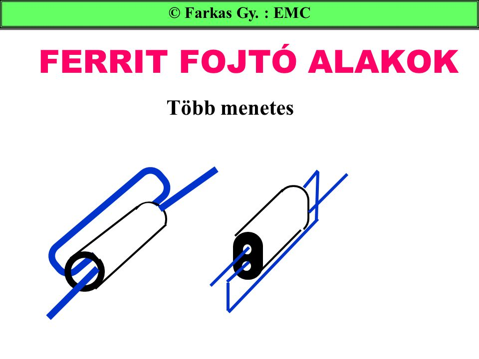 © Farkas Gy. : EMC FERRIT FOJTÓ ALAKOK Több menetes