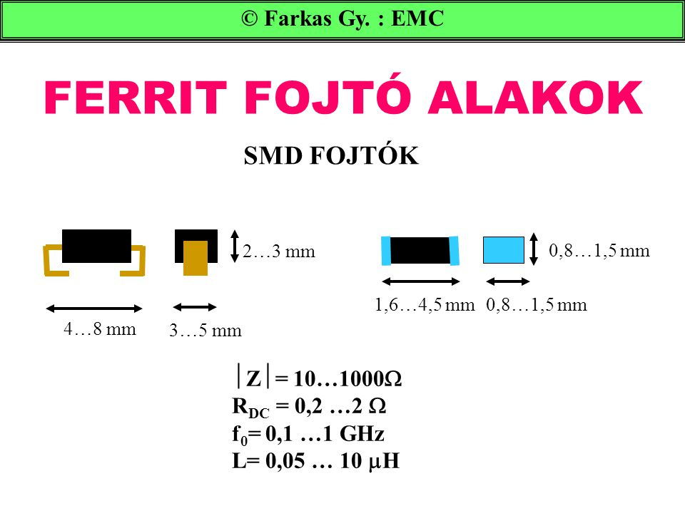 FERRIT FOJTÓ ALAKOK SMD FOJTÓK © Farkas Gy. : EMC