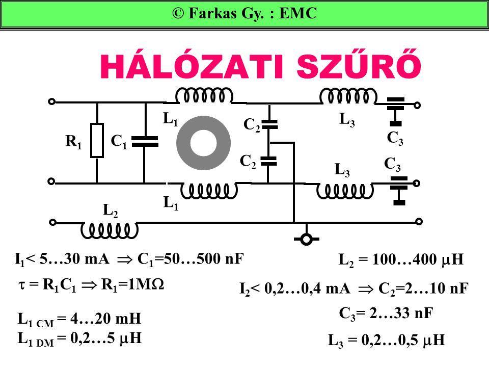 HÁLÓZATI SZŰRŐ © Farkas Gy. : EMC L1 L3 C2 C3 R1 C1 C2 C3 L3 L1 L2