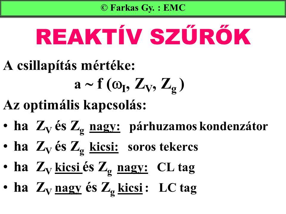 REAKTÍV SZŰRŐK A csillapítás mértéke: a  f (I, ZV, Zg )