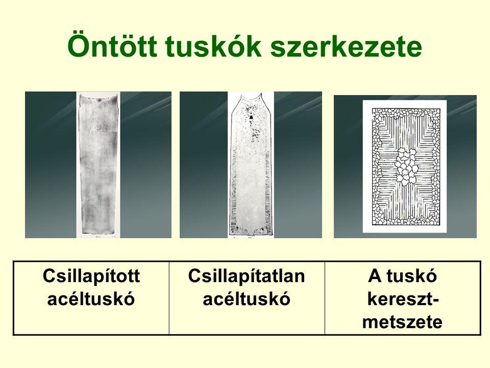 Öntött tuskók szerkezete