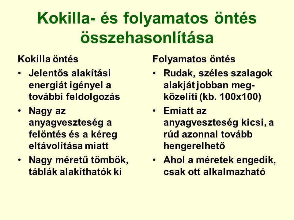 Kokilla- és folyamatos öntés összehasonlítása