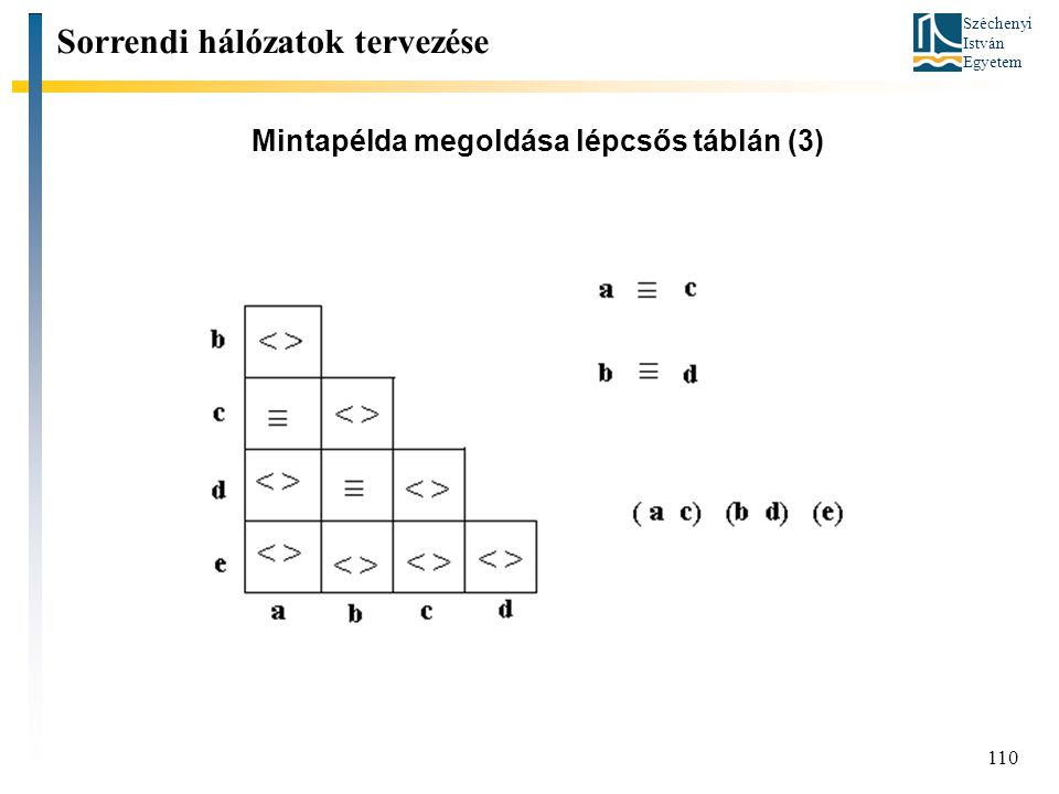 Mintapélda megoldása lépcsős táblán (3)