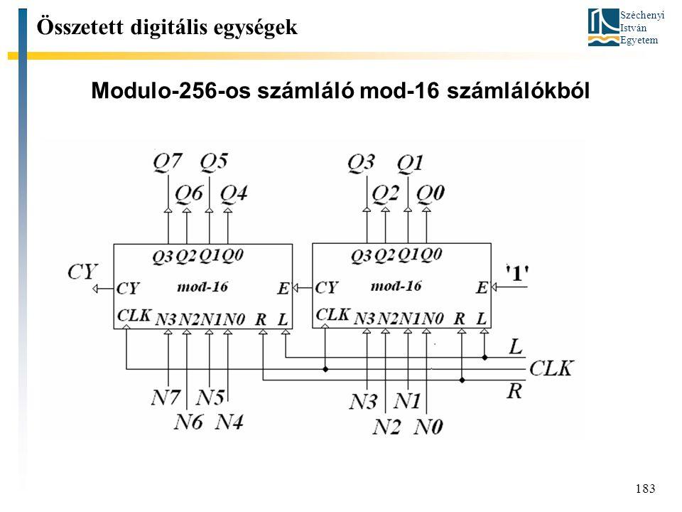 Modulo-256-os számláló mod-16 számlálókból