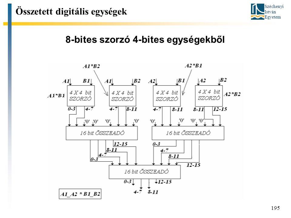8-bites szorzó 4-bites egységekből