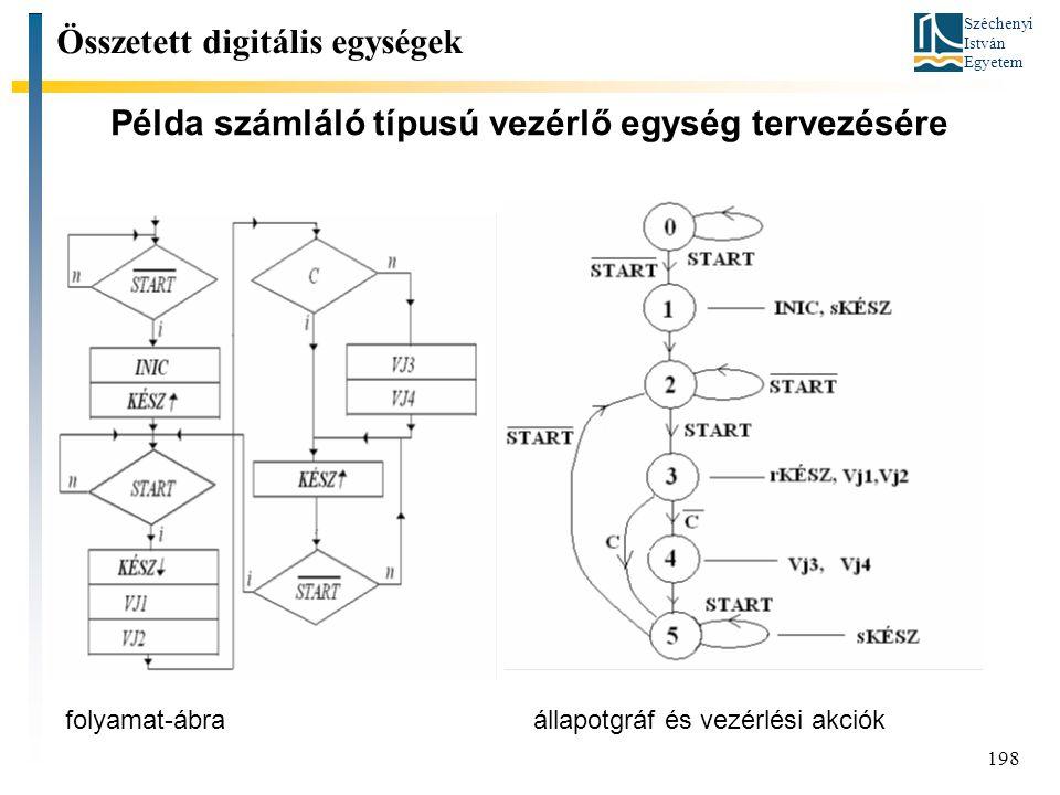 Példa számláló típusú vezérlő egység tervezésére