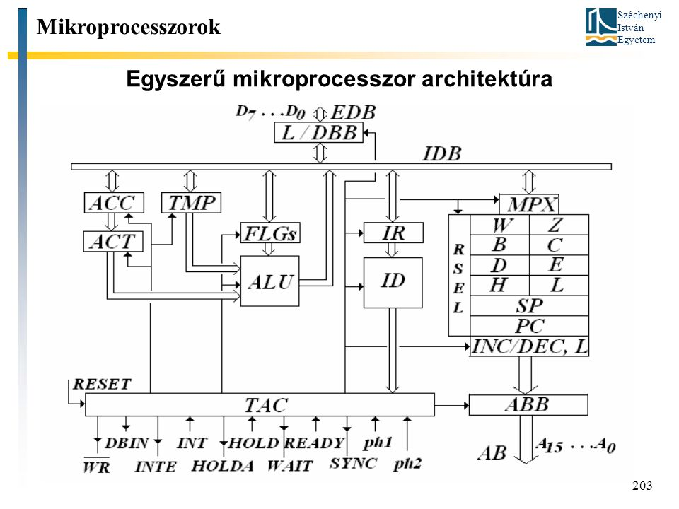 Egyszerű mikroprocesszor architektúra