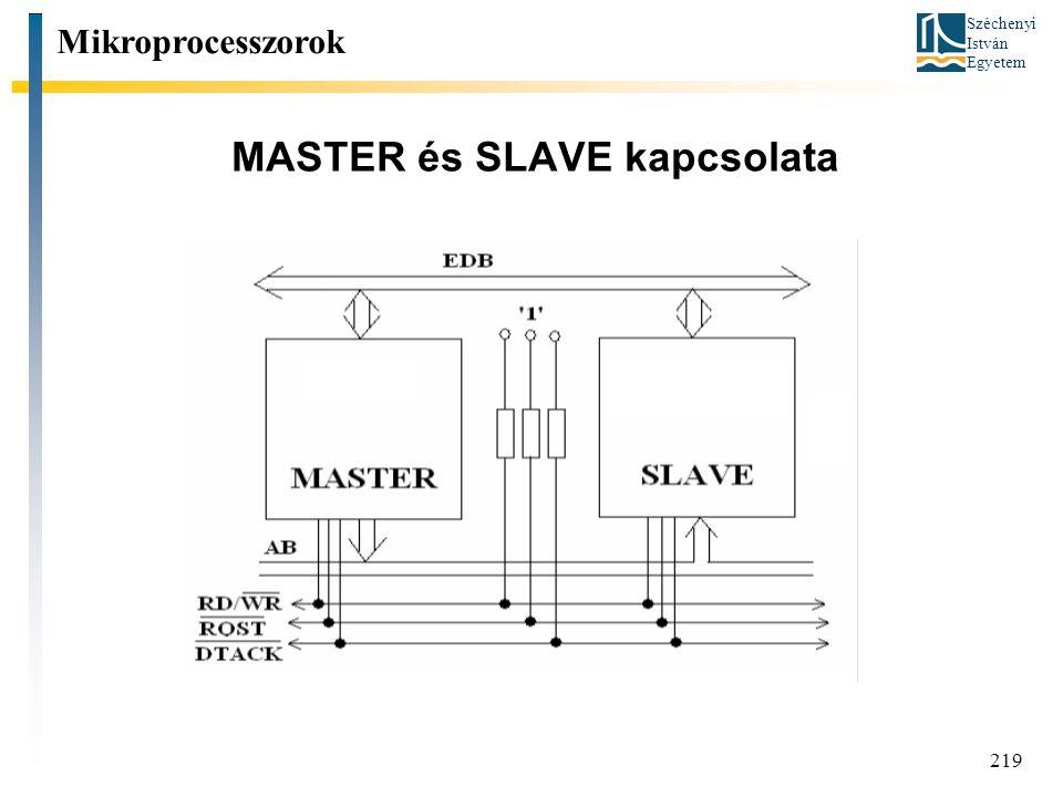 MASTER és SLAVE kapcsolata